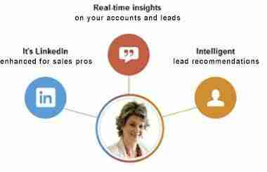 Is The New LinkedIn Sales Navigator For You